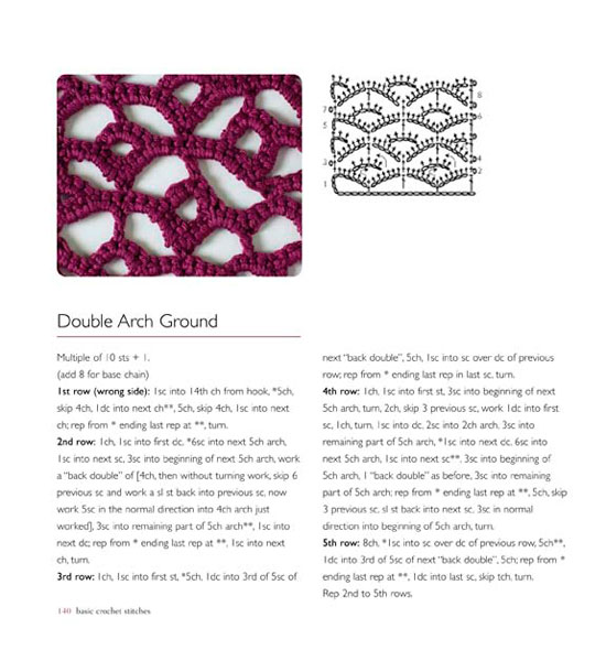 Crochet Guide : Instructions and Guide on How to Crochet Stitch eHow.com